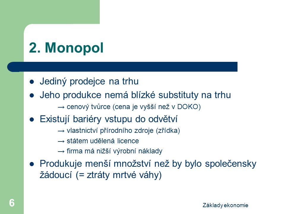 Základy ekonomie 6 2. Monopol Jediný prodejce na trhu Jeho produkce nemá blízké substituty na trhu → cenový tvůrce (cena je vyšší než v DOKO) Existují