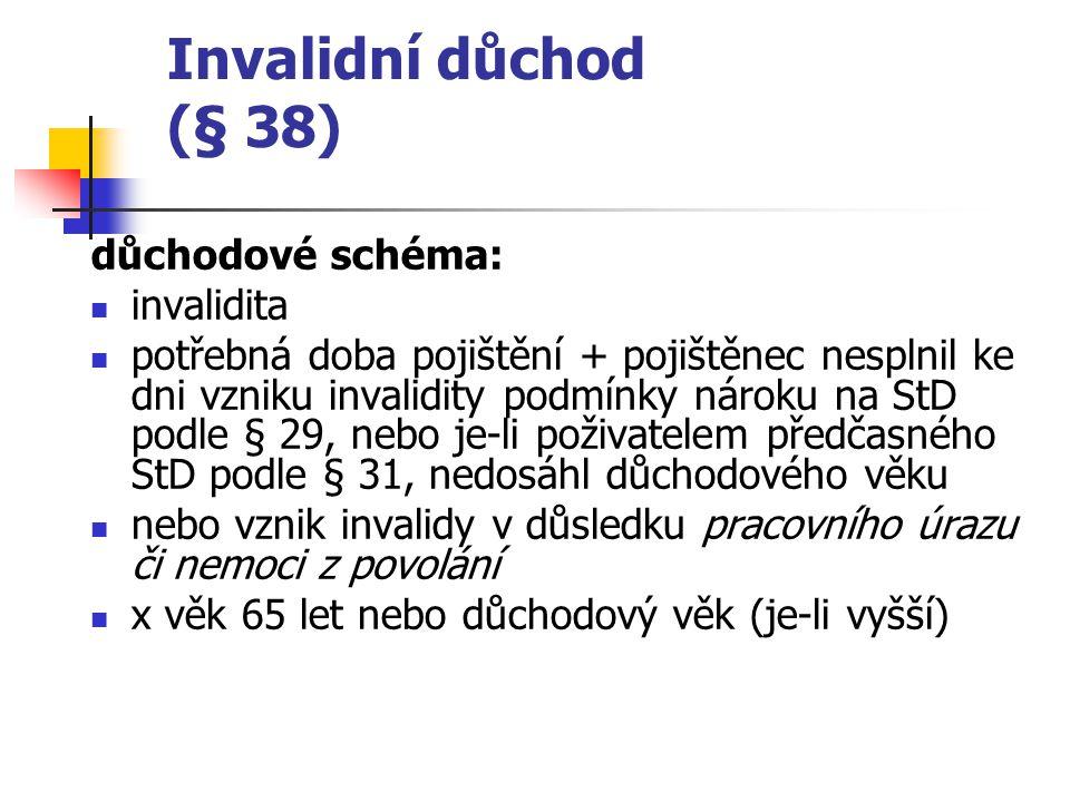 Invalidita (§ 39, vyhl.č. 359/2009 Sb.) z důvodu DNZS nastal pokles pracovní schopnosti min.