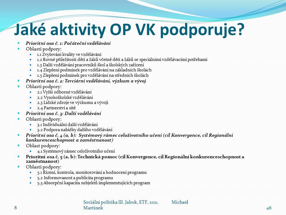 Jaké aktivity OP VK podporuje.Prioritní osa č.