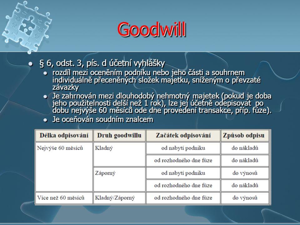GoodwillGoodwill § 6, odst. 3, pís. d účetní vyhlášky rozdíl mezi oceněním podniku nebo jeho části a souhrnem individuálně přeceněných složek majetku,