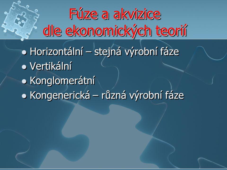 Fúze a akvizice dle ekonomických teorií Horizontální – stejná výrobní fáze Vertikální Konglomerátní Kongenerická – různá výrobní fáze Horizontální – s