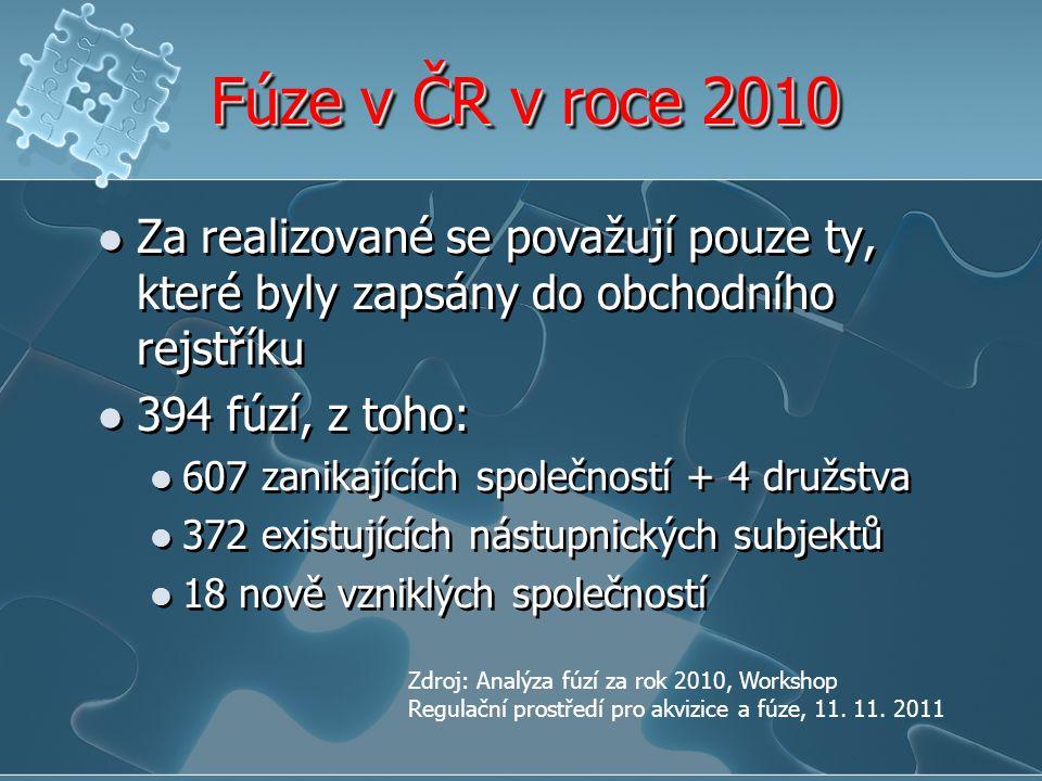 Fúze v ČR v roce 2010 Za realizované se považují pouze ty, které byly zapsány do obchodního rejstříku 394 fúzí, z toho: 607 zanikajících společností +