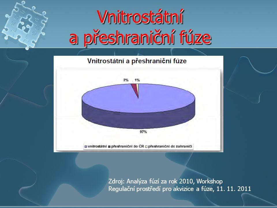 Vnitrostátní a přeshraniční fúze Zdroj: Analýza fúzí za rok 2010, Workshop Regulační prostředí pro akvizice a fúze, 11. 11. 2011