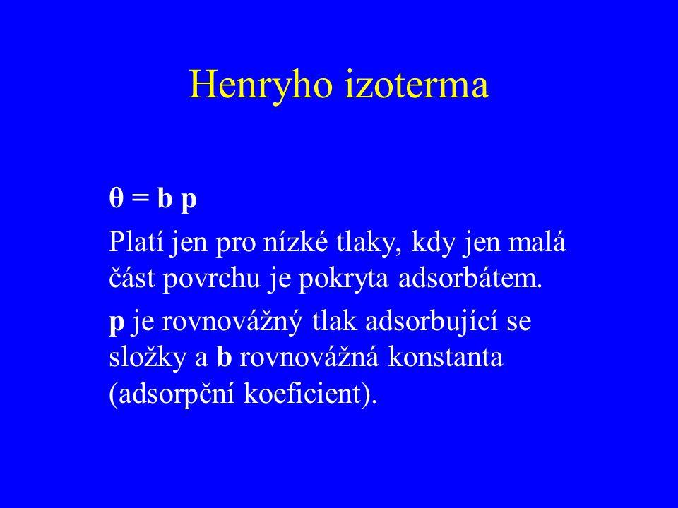 Henryho izoterma θ = b p Platí jen pro nízké tlaky, kdy jen malá část povrchu je pokryta adsorbátem. p je rovnovážný tlak adsorbující se složky a b ro