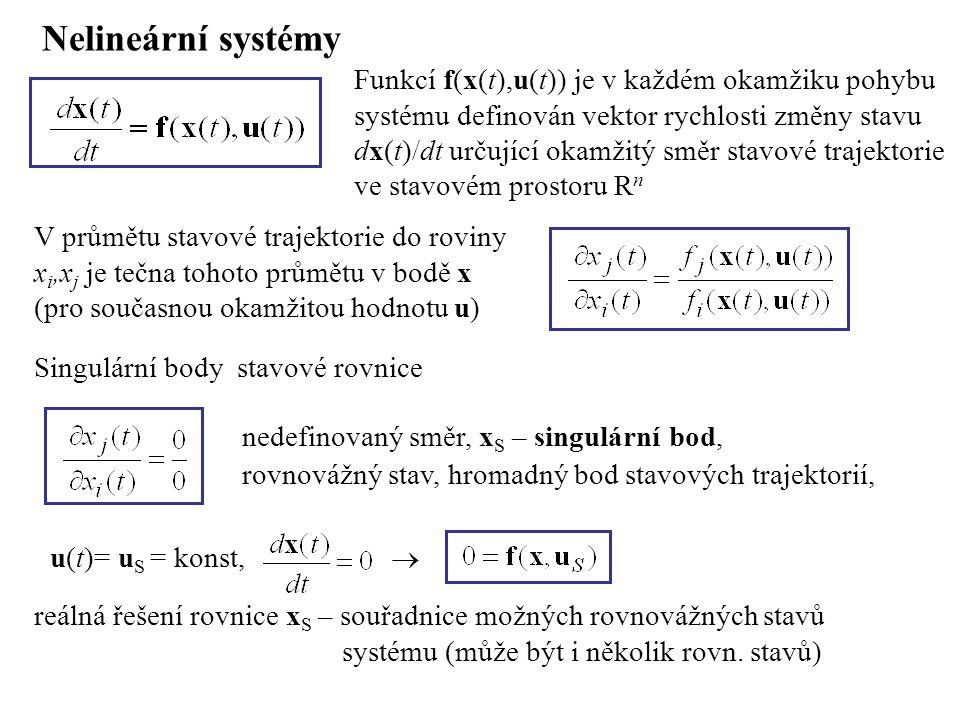Stabilita nelineárního systému se dále pohybuje tak, že pro libovolné t  0 odchylky jeho stavu od x S splňují podmínku Stabilita podle Ljapunova Za systém stabilní podle Ljapunova považujeme takový, který po počátečním konečném vychýlení z rovnovážného stavu x S splňujícím nerovnost Asymptotická stabilita Přísnější podmínka stability singulárního bodu, vyžadující zaujetí rovnovážného stavu v tomto bodě Nelineární systém - možná existence více sing.