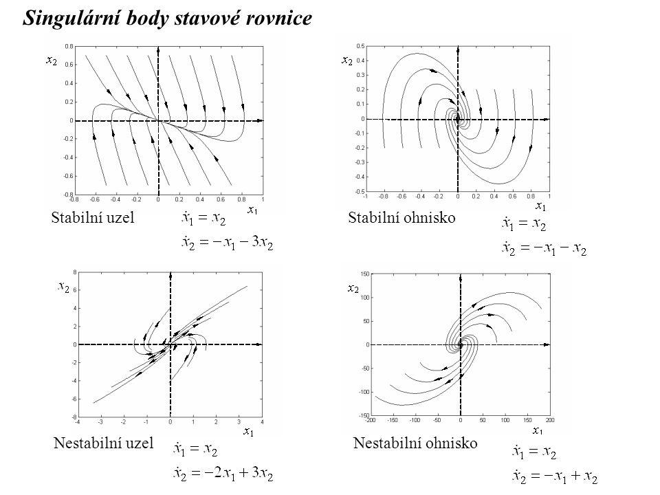 Singulární body stavové rovnice Stabilní uzel Nestabilní uzelNestabilní ohnisko Stabilní ohnisko