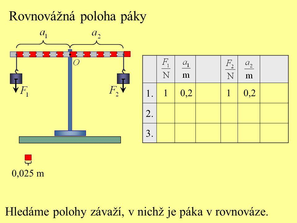 Rovnovážná poloha páky Hledáme polohy závaží, v nichž je páka v rovnováze. 1. 2. 3. 10,21 0,025 m