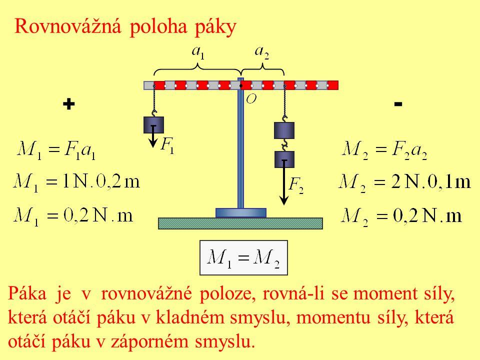Rovnovážná poloha páky Páka je v rovnovážné poloze, rovná-li se moment síly, která otáčí páku v kladném smyslu, momentu síly, která otáčí páku v zápor