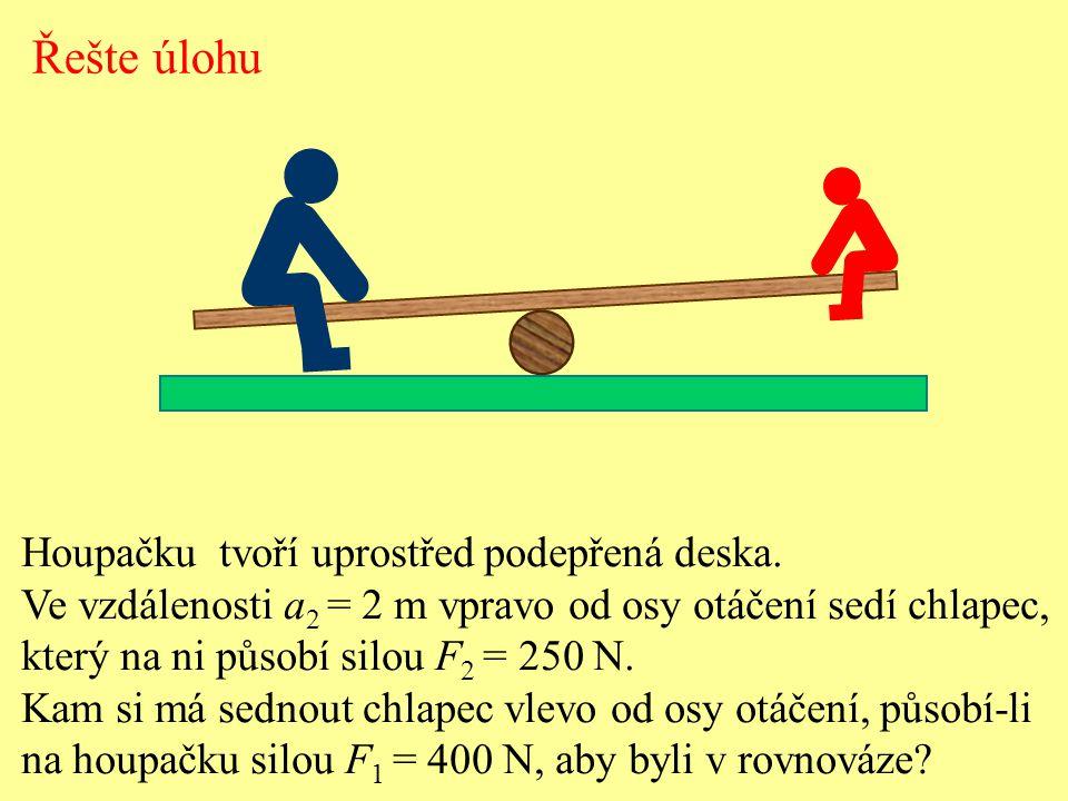 Řešte úlohu Houpačku tvoří uprostřed podepřená deska. Ve vzdálenosti a 2 = 2 m vpravo od osy otáčení sedí chlapec, který na ni působí silou F 2 = 250