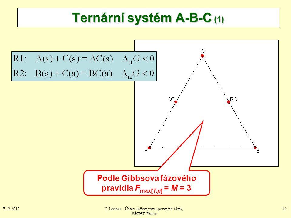 125.12.2012J. Leitner - Ústav inženýrství pevných látek, VŠCHT Praha Ternární systém A-B-C (1) Podle Gibbsova fázového pravidla F max[T,p] = M = 3