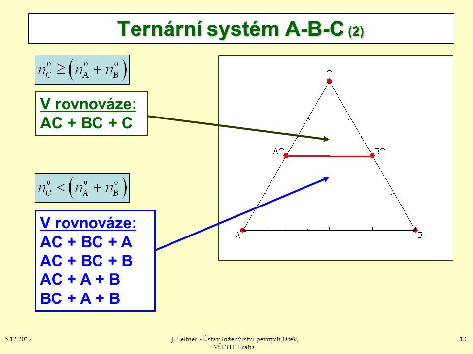 135.12.2012J. Leitner - Ústav inženýrství pevných látek, VŠCHT Praha Ternární systém A-B-C (2) V rovnováze: AC + BC + A AC + BC + B AC + A + B BC + A