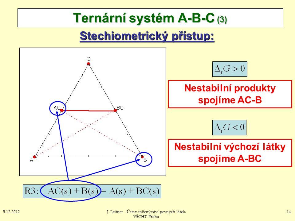 145.12.2012J. Leitner - Ústav inženýrství pevných látek, VŠCHT Praha Ternární systém A-B-C (3) Stechiometrický přístup: Nestabilní výchozí látky spojí
