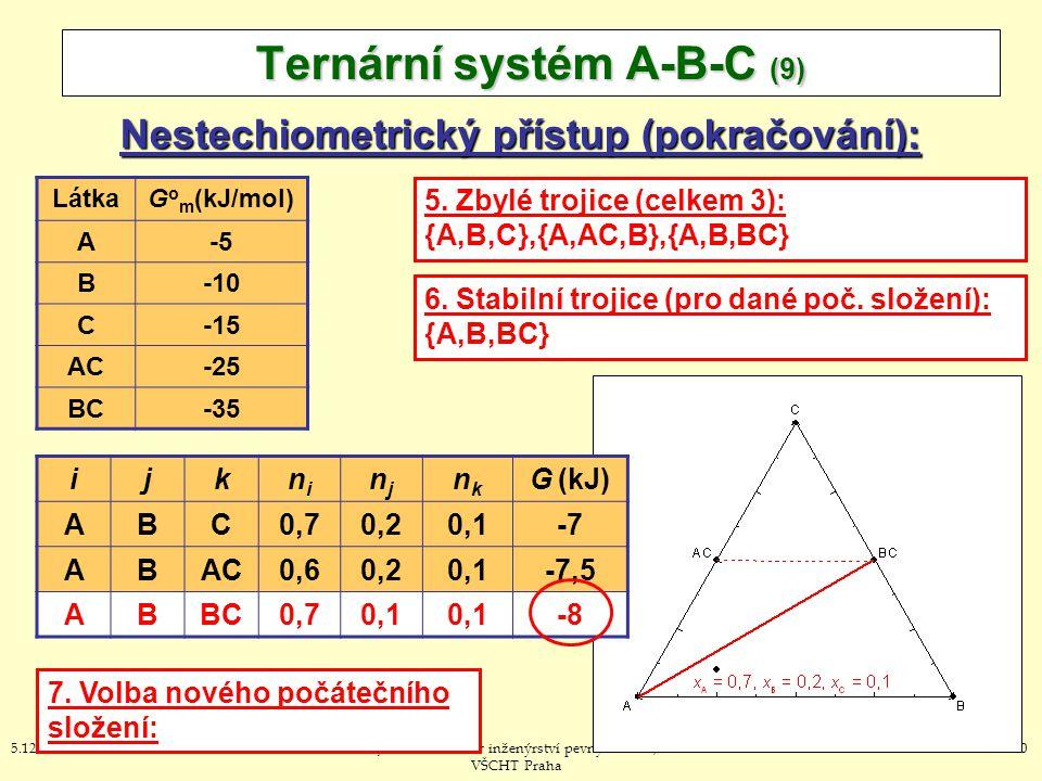 205.12.2012J. Leitner - Ústav inženýrství pevných látek, VŠCHT Praha Nestechiometrický přístup (pokračování): Ternární systém A-B-C (9) 5. Zbylé troji