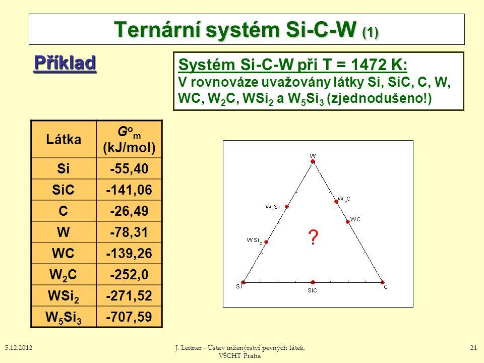 215.12.2012J. Leitner - Ústav inženýrství pevných látek, VŠCHT Praha Ternární systém Si-C-W (1) Příklad Systém Si-C-W při T = 1472 K: V rovnováze uvaž