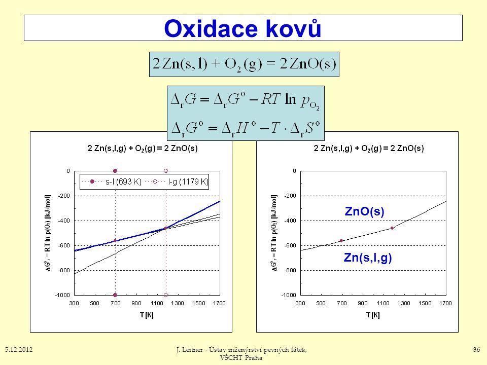 365.12.2012J. Leitner - Ústav inženýrství pevných látek, VŠCHT Praha Oxidace kovů MB ZnO(s) Zn(s,l,g)