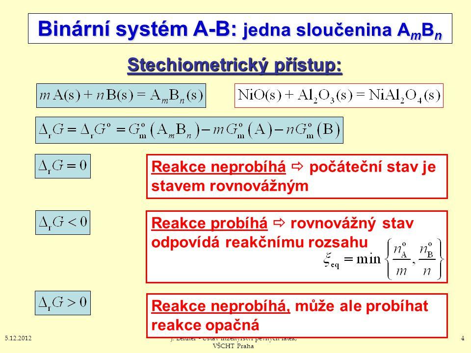 45.12.2012J. Leitner - Ústav inženýrství pevných látek, VŠCHT Praha Reakce neprobíhá, může ale probíhat reakce opačná Binární systém A-B: jedna slouče