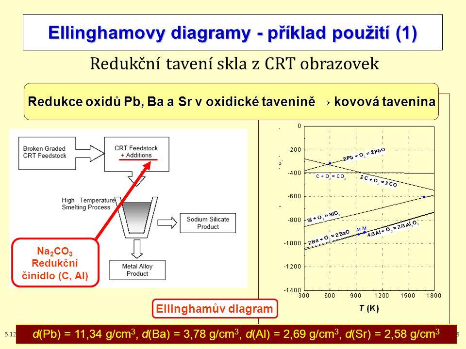 485.12.2012J. Leitner - Ústav inženýrství pevných látek, VŠCHT Praha Ellinghamovy diagramy - příklad použití (1) Na 2 CO 3 Redukční činidlo (C, Al) Re
