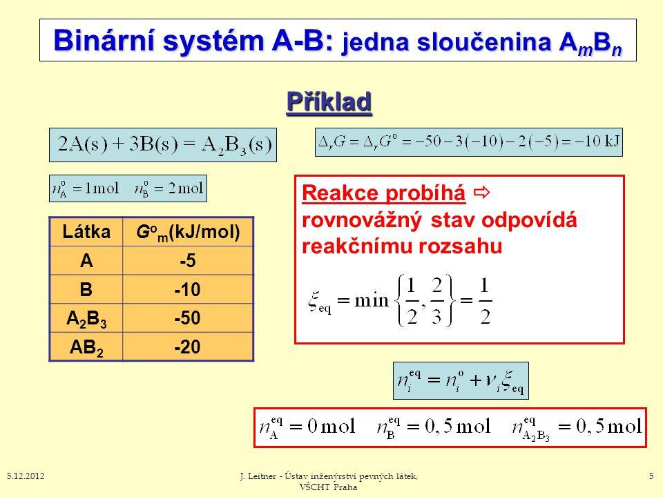 55.12.2012J. Leitner - Ústav inženýrství pevných látek, VŠCHT Praha Binární systém A-B: jedna sloučenina A m B n Příklad Reakce probíhá  rovnovážný s