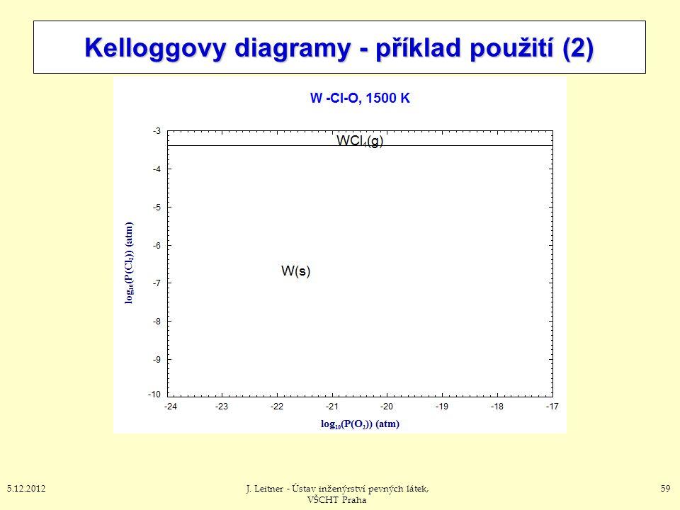 595.12.2012J. Leitner - Ústav inženýrství pevných látek, VŠCHT Praha Kelloggovy diagramy - příklad použití (2)