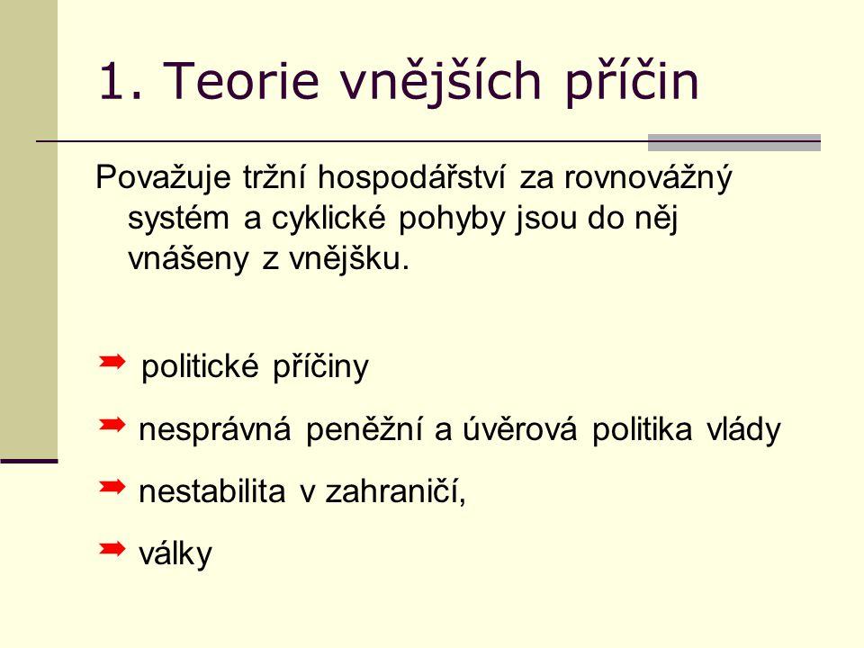 ÚKOLY V jaké fázi hospodářského cyklu se nachází v současné době česká ekonomika.