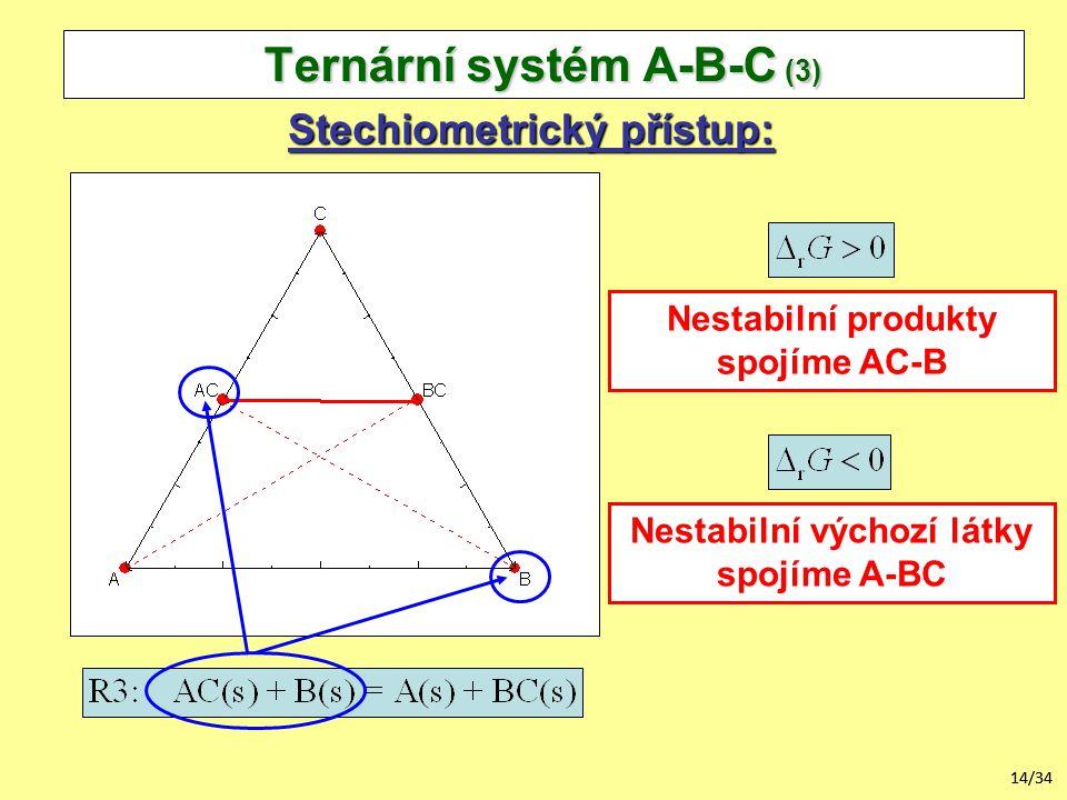14/34 Ternární systém A-B-C (3) Stechiometrický přístup: Nestabilní výchozí látky spojíme A-BC Nestabilní produkty spojíme AC-B