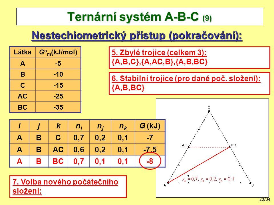 20/34 Nestechiometrický přístup (pokračování): Ternární systém A-B-C (9) 5.