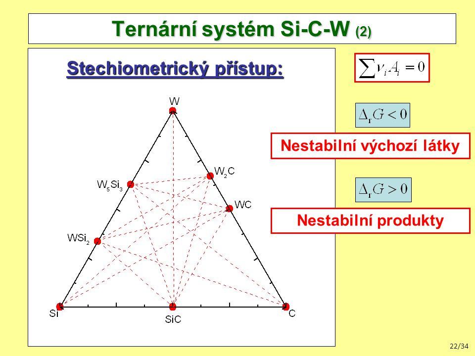 22/34 Ternární systém Si-C-W (2) Nestabilní výchozí látky Nestabilní produkty Stechiometrický přístup: