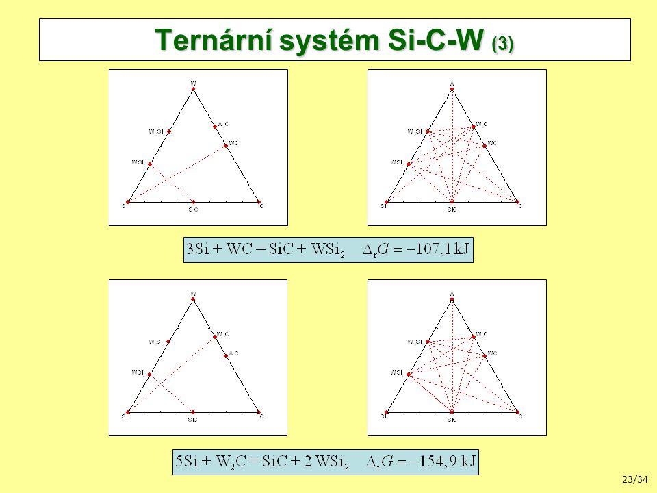 23/34 Ternární systém Si-C-W (3)