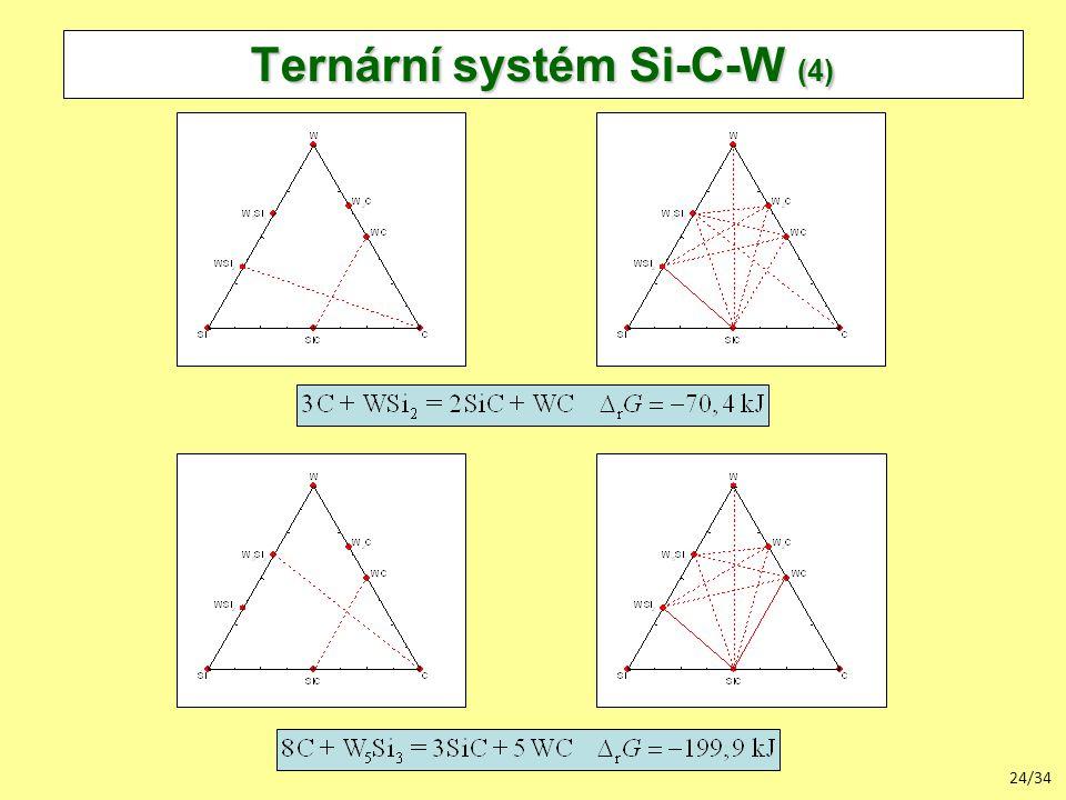 24/34 Ternární systém Si-C-W (4)