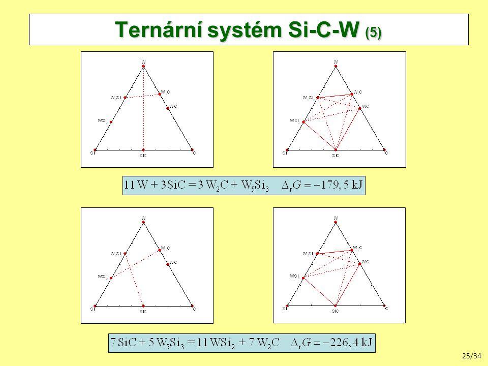 25/34 Ternární systém Si-C-W (5)