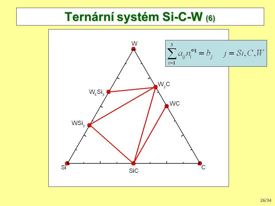 26/34 Ternární systém Si-C-W (6)