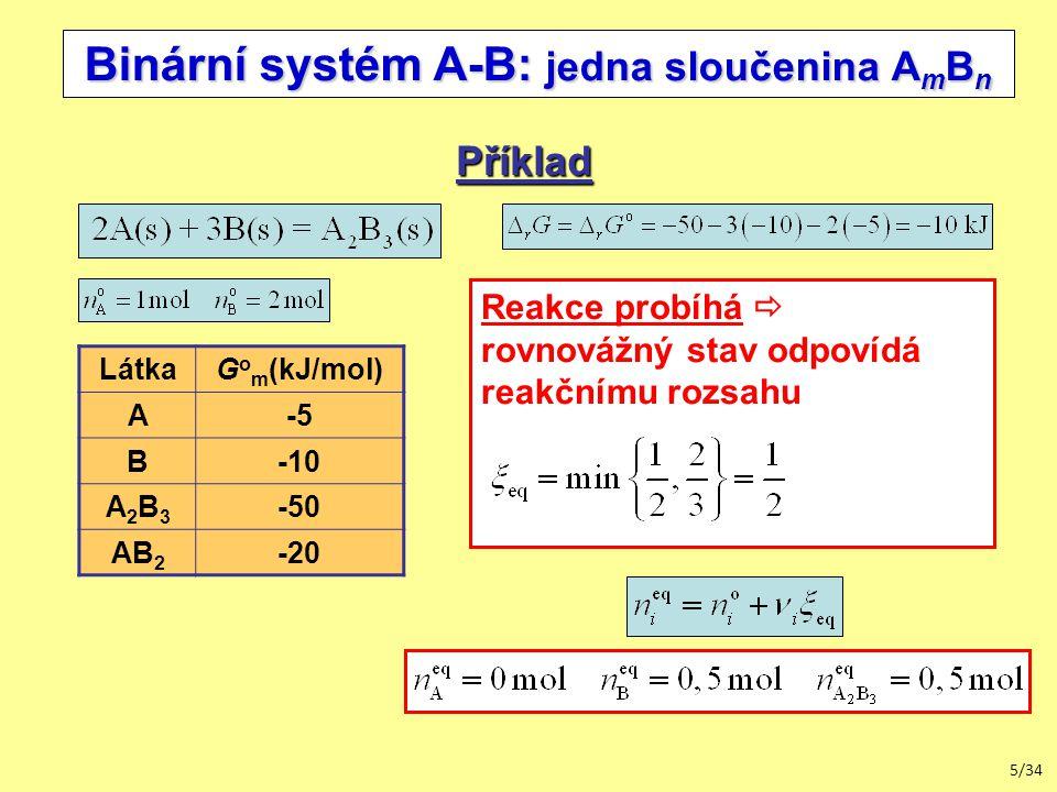 5/34 Binární systém A-B: jedna sloučenina A m B n Příklad Reakce probíhá  rovnovážný stav odpovídá reakčnímu rozsahu LátkaG o m (kJ/mol) A-5 B-10 A2B3A2B3 -50 AB 2 -20