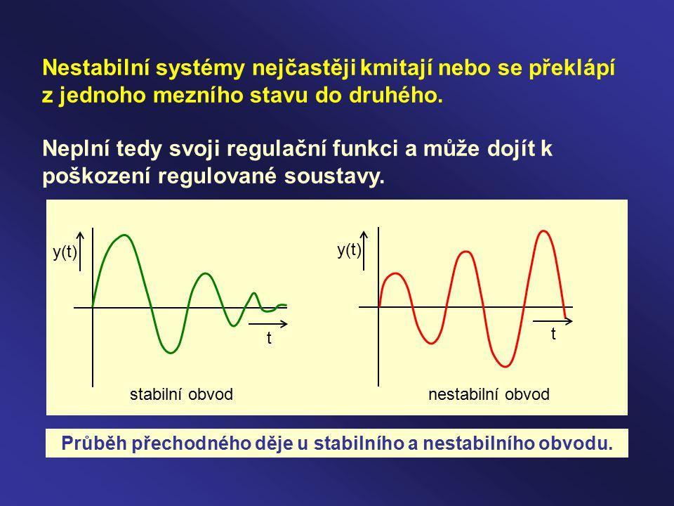 Nestabilní systémy nejčastěji kmitají nebo se překlápí z jednoho mezního stavu do druhého.