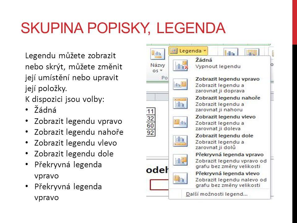 SKUPINA POPISKY, LEGENDA Legendu můžete zobrazit nebo skrýt, můžete změnit její umístění nebo upravit její položky. K dispozici jsou volby: Žádná Zobr