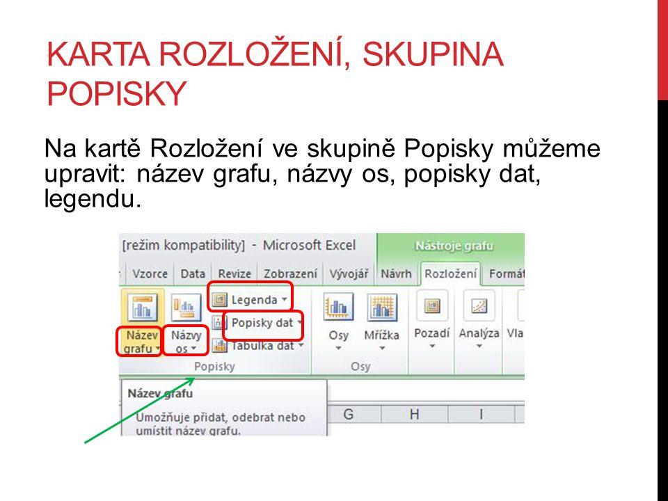 SKUPINA POPISKY, NÁZEV GRAFU Pamatujte: Graf je vždy vhodné opatřit názvem.