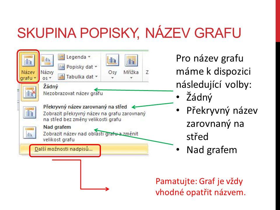 SKUPINA POPISKY, NÁZEV GRAFU Pamatujte: Graf je vždy vhodné opatřit názvem. Pro název grafu máme k dispozici následující volby: Žádný Překryvný název