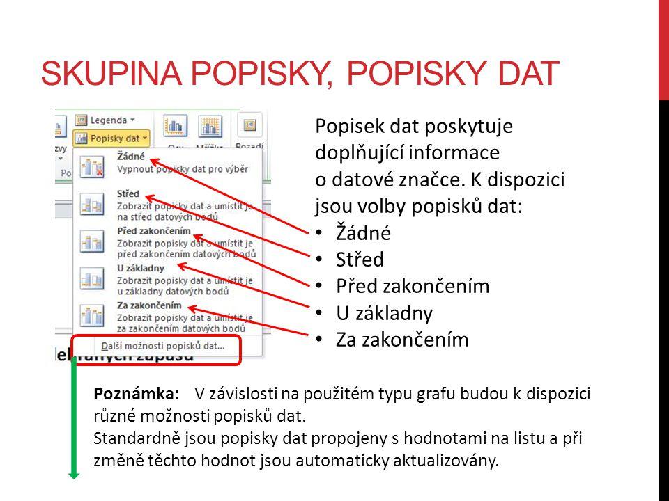 SKUPINA POPISKY, POPISKY DAT Poznámka: V závislosti na použitém typu grafu budou k dispozici různé možnosti popisků dat. Standardně jsou popisky dat p