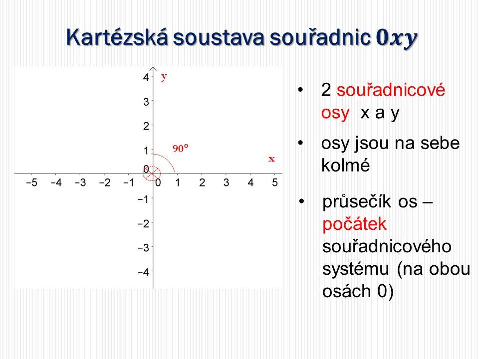 x y 90  2 souřadnicové osy x a y osy jsou na sebe kolmé průsečík os – počátek souřadnicového systému (na obou osách 0)