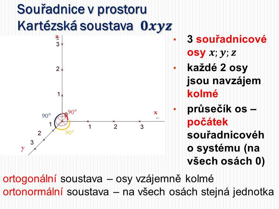 x y z 90  ortogonální soustava – osy vzájemně kolmé ortonormální soustava – na všech osách stejná jednotka