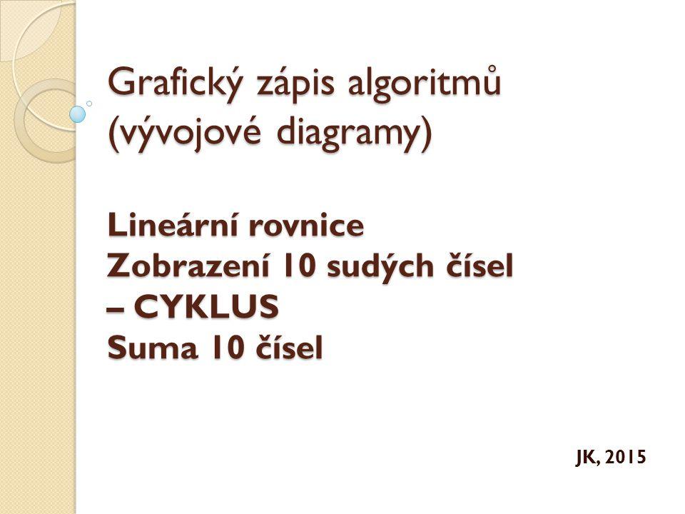 Lineární rovnice Je dána lineární rovnice ve tvaru A*X + B = 0, A, B jsou načítány zvenčí Vytvořte algoritmus pro výpočet X.