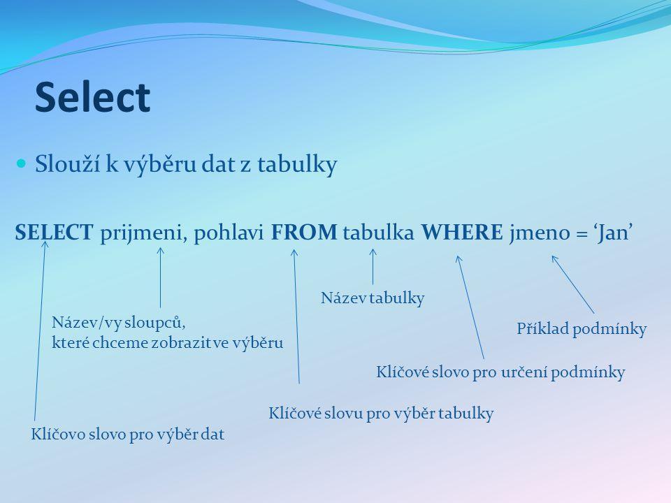 Select Slouží k výběru dat z tabulky SELECT prijmeni, pohlavi FROM tabulka WHERE jmeno = 'Jan' Klíčov0 slovo pro výběr dat Název/vy sloupců, které chceme zobrazit ve výběru Klíčové slovu pro výběr tabulky Klíčové slovo pro určení podmínky Příklad podmínky Název tabulky