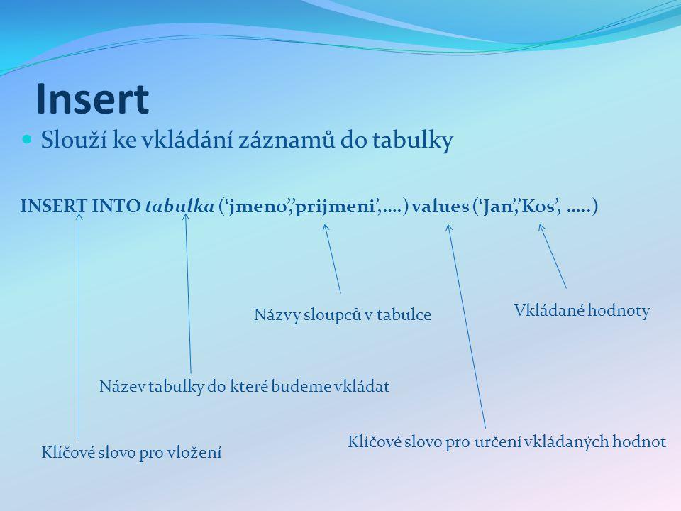 Insert Slouží ke vkládání záznamů do tabulky INSERT INTO tabulka ('jmeno','prijmeni',….) values ('Jan','Kos', …..) Klíčové slovo pro vložení Název tabulky do které budeme vkládat Názvy sloupců v tabulce Klíčové slovo pro určení vkládaných hodnot Vkládané hodnoty
