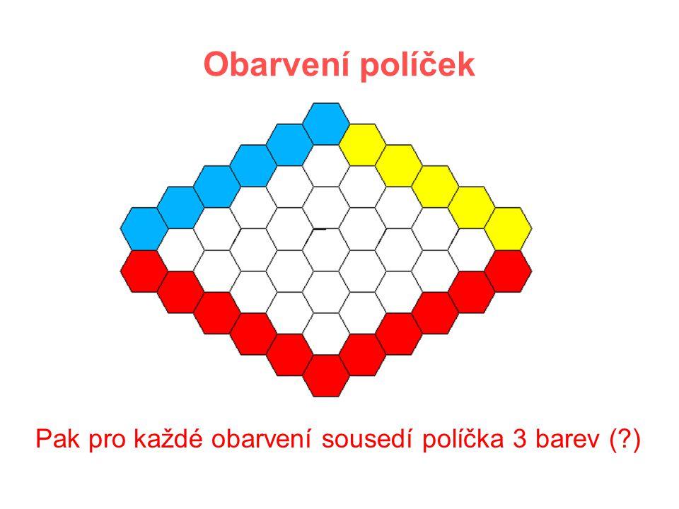 Obarvení políček Pak pro každé obarvení sousedí políčka 3 barev (?)