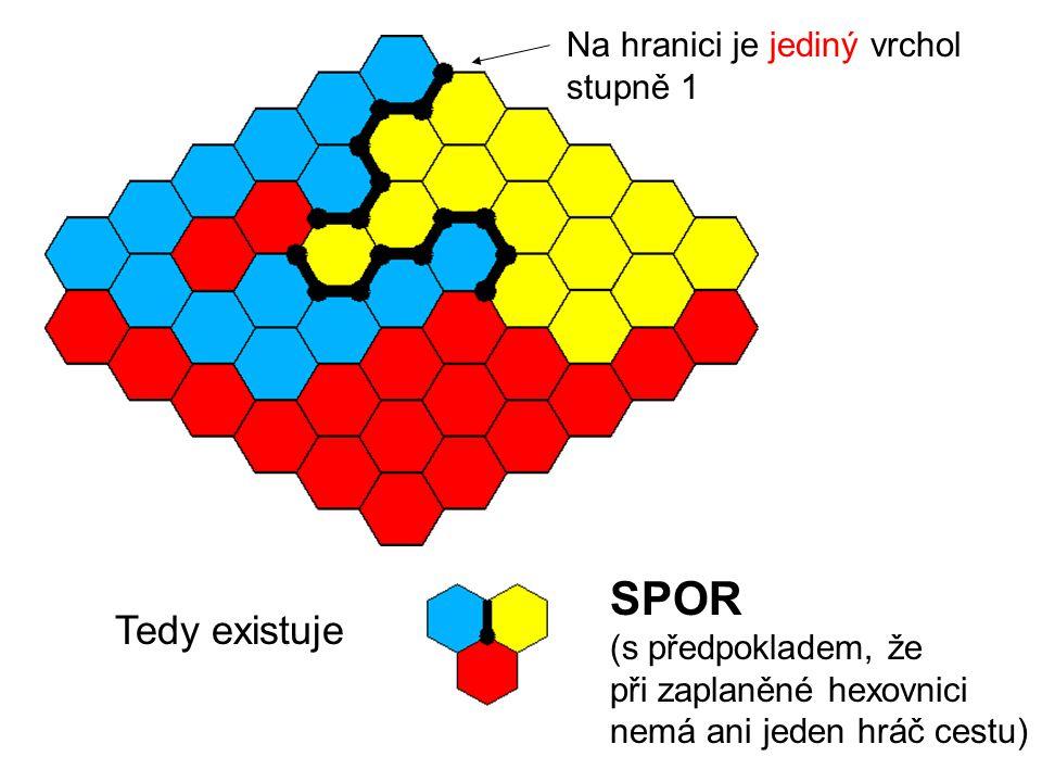 Na hranici je jediný vrchol stupně 1 Tedy existuje SPOR (s předpokladem, že při zaplaněné hexovnici nemá ani jeden hráč cestu)
