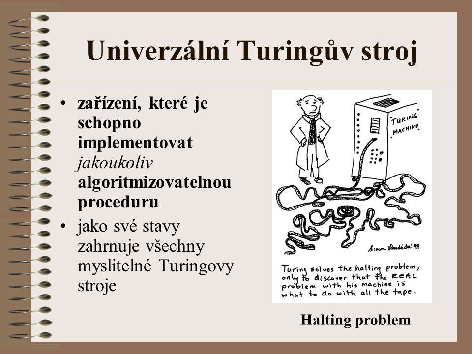 Univerzální Turingův stroj zařízení, které je schopno implementovat jakoukoliv algoritmizovatelnou proceduru jako své stavy zahrnuje všechny mysliteln
