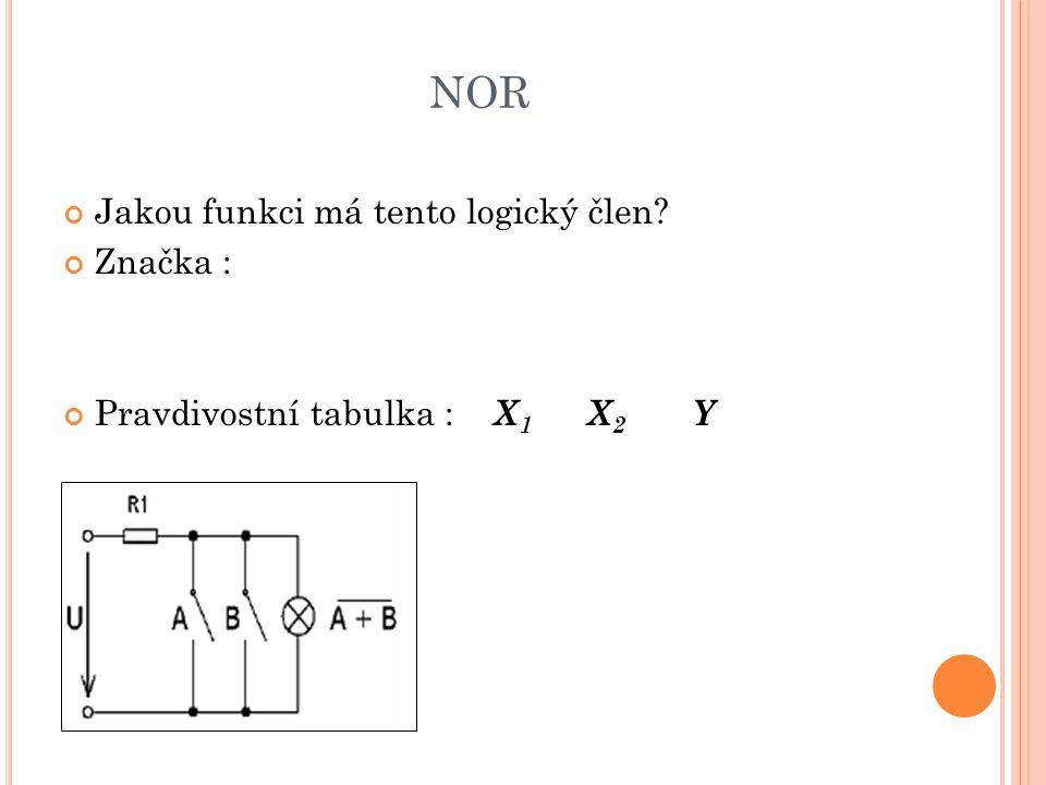 M INIMALIZACE LOG. FUNKCÍ Pomocí čeho je možno provést minimalizaci logických funkcí?