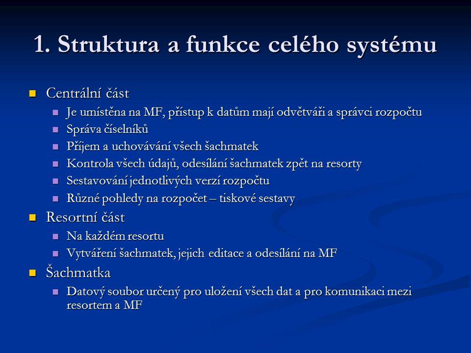 1. Struktura a funkce celého systému Centrální část Centrální část Je umístěna na MF, přístup k datům mají odvětváři a správci rozpočtu Je umístěna na