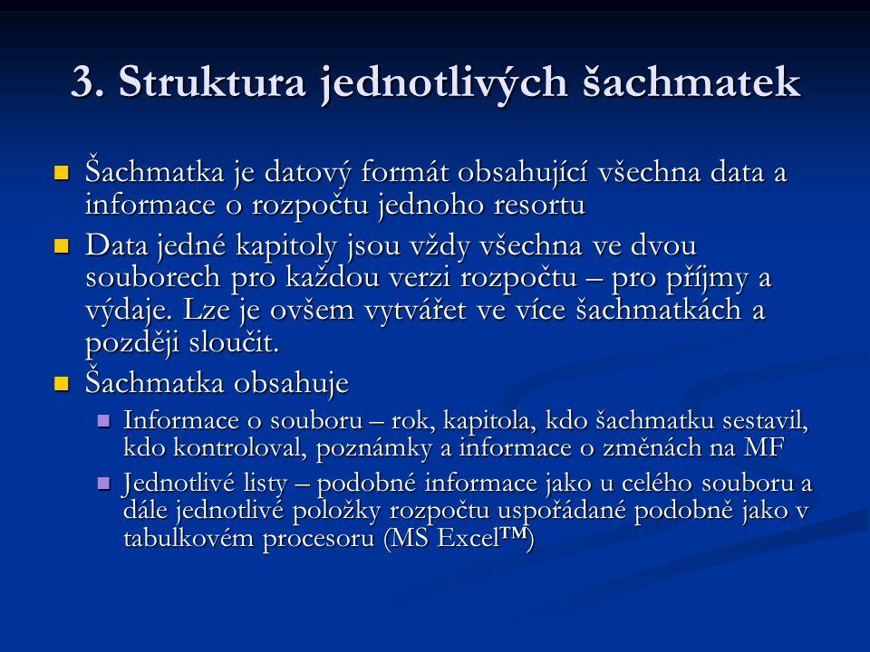 3. Struktura jednotlivých šachmatek Šachmatka je datový formát obsahující všechna data a informace o rozpočtu jednoho resortu Šachmatka je datový form