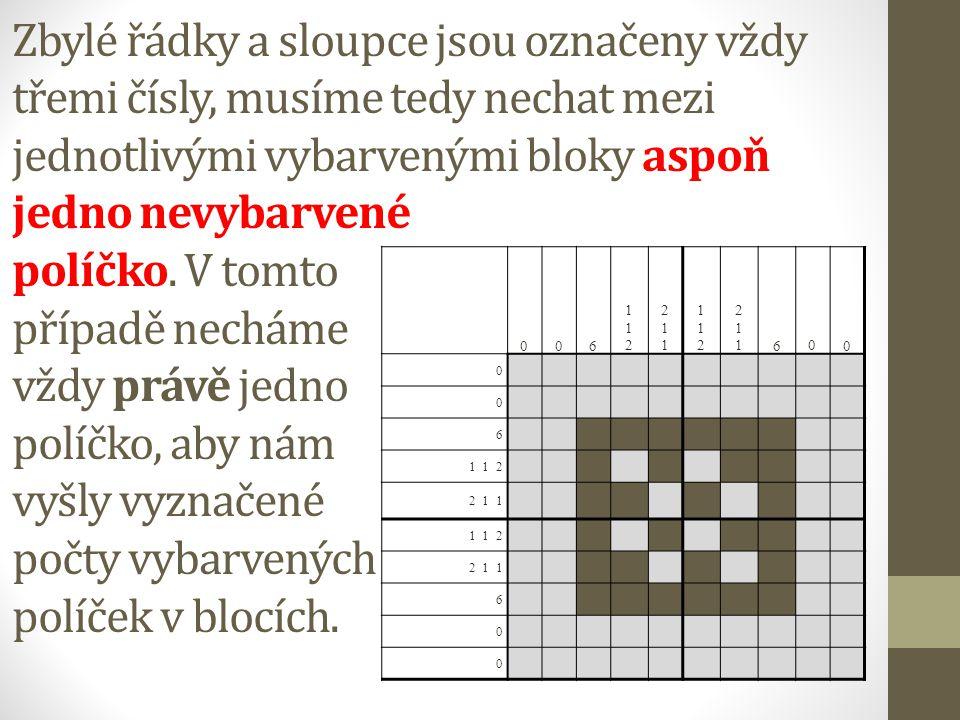 Zbylé řádky a sloupce jsou označeny vždy třemi čísly, musíme tedy nechat mezi jednotlivými vybarvenými bloky aspoň jedno nevybarvené políčko.