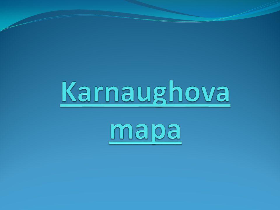Karnaughova mapa je grafický zápis pravdivostní tabulky, kde každému řádku odpovídá určité políčko.